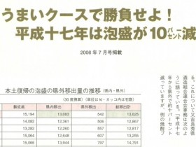 awamori_yomoyama_89_2006_the-total-export-volume_down-10-percent_slider
