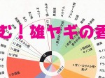 2016_12-20_awamori_2nd_flavor-wheel_investigative-commission_slider